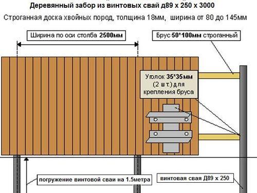 vintovye_svai_dlya_zabora_08