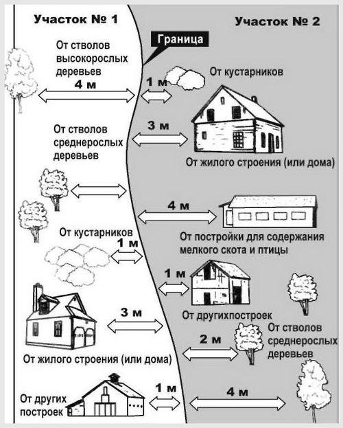 pravila_ustanovki_zabora_01