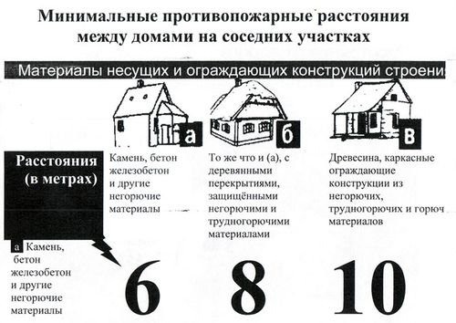 pravila_ustanovki_zabora_03