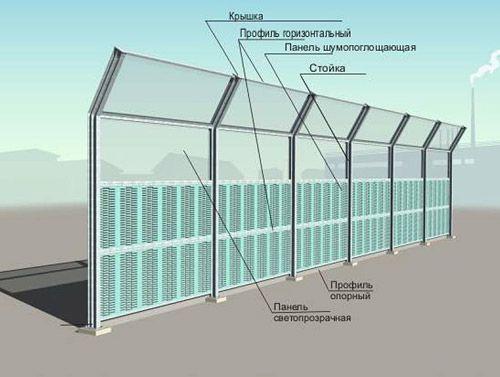 Забор для шумоизоляции своими руками 84
