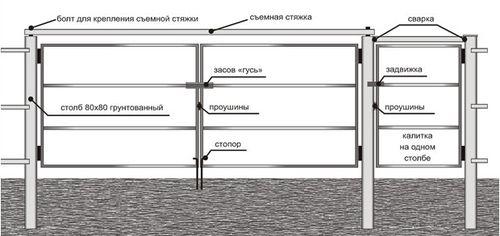 krepleniya_profnastila_na_zabor_04